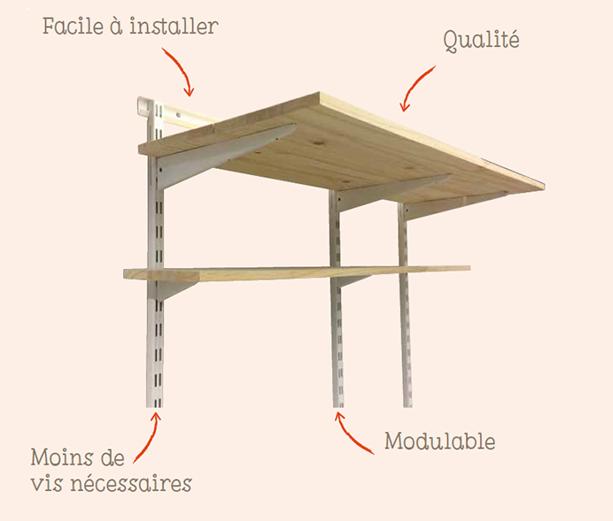 Page Collection Cremailleres Et Consoles Poppit