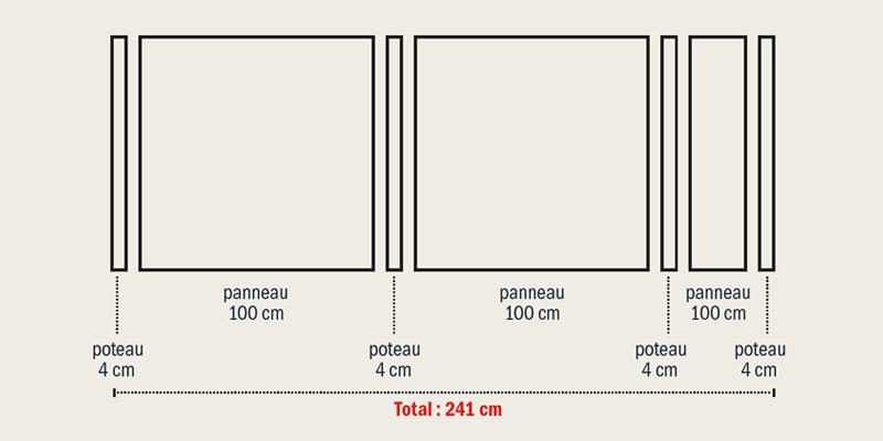 Combinaisons de panneaux