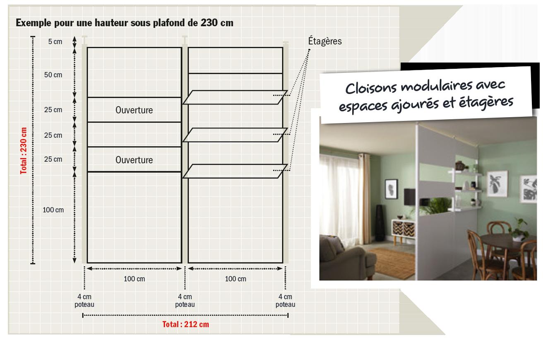 Exemple de configuration 1